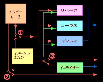 GSエフェクト概念5.png